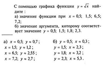 Гдз по Алгебре 7 Класс Макарычев. Миндюк 2006
