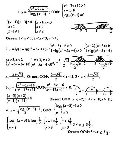 11 Класса по Алгебре Колмогоров Решебник